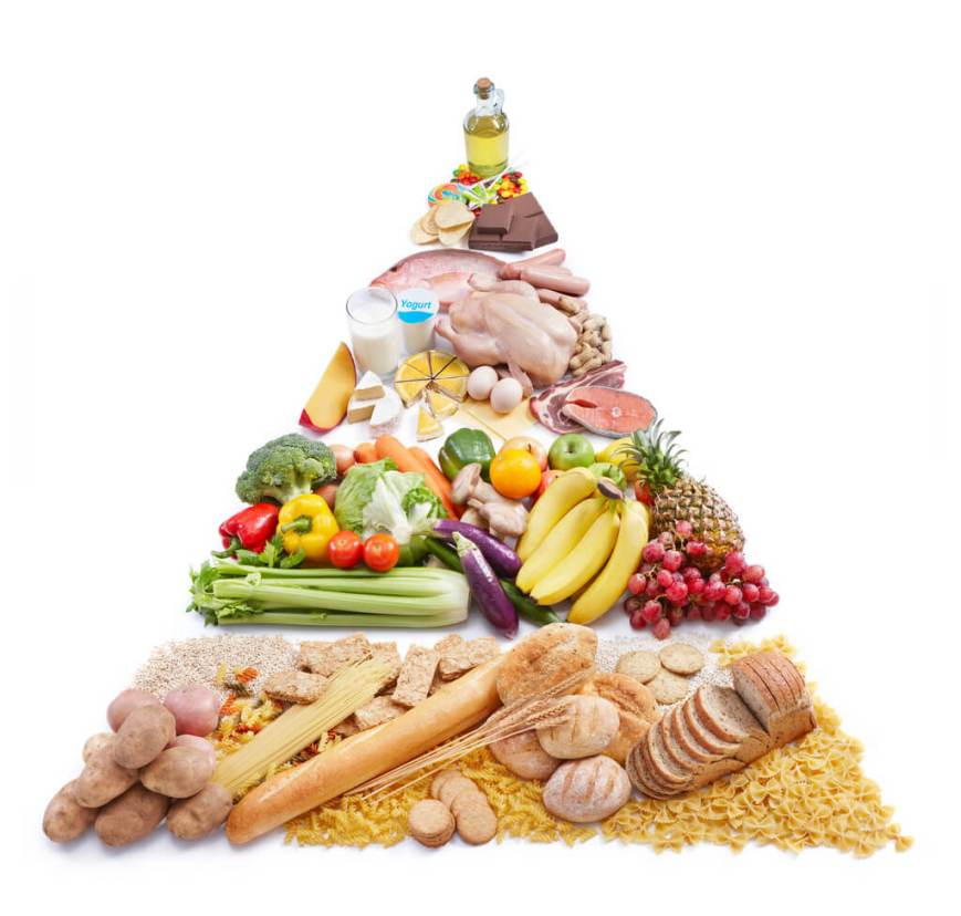 A range of foods supplying essential nutrients