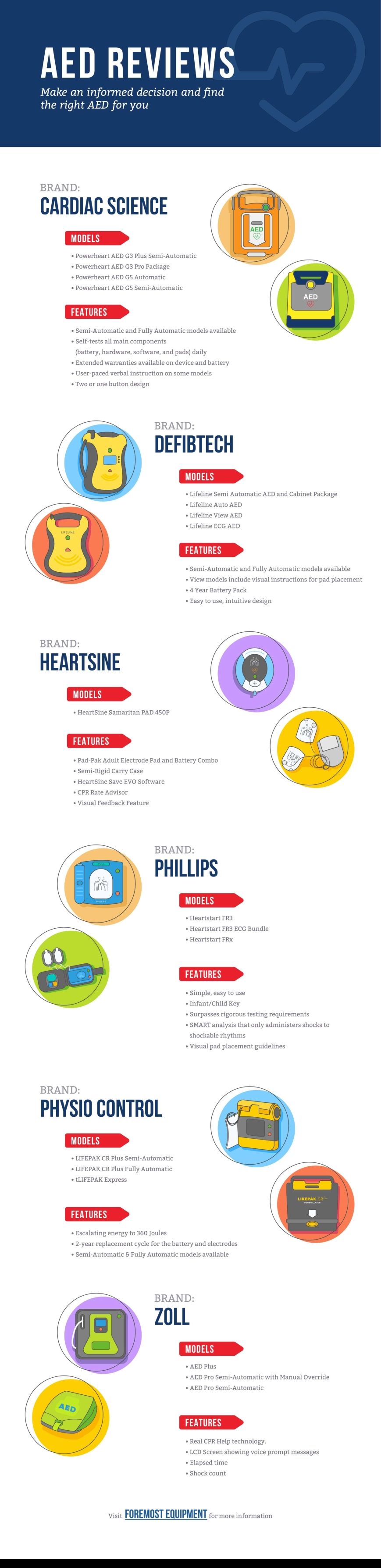 aed-reviews-infographic-1.jpg