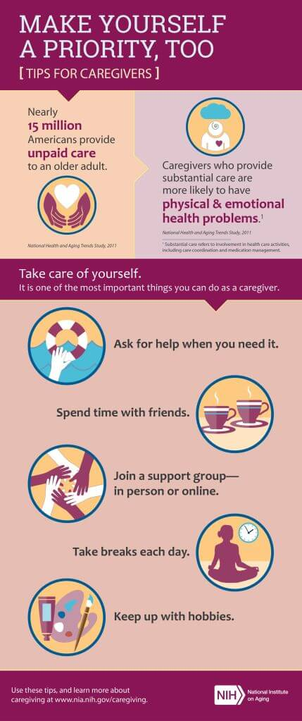 Infographic for self-care